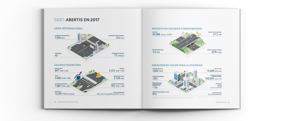 2017 Abertis Annual Report